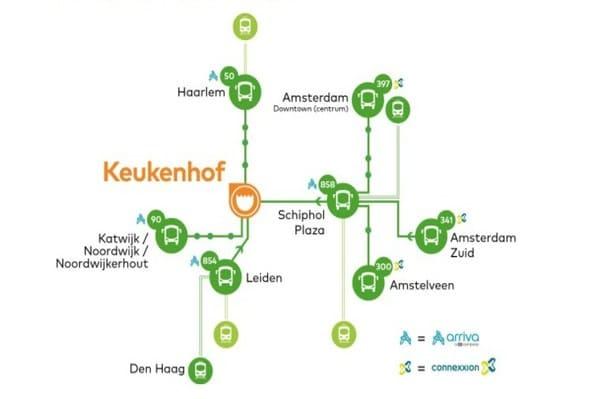 Plan bus Keukenhof