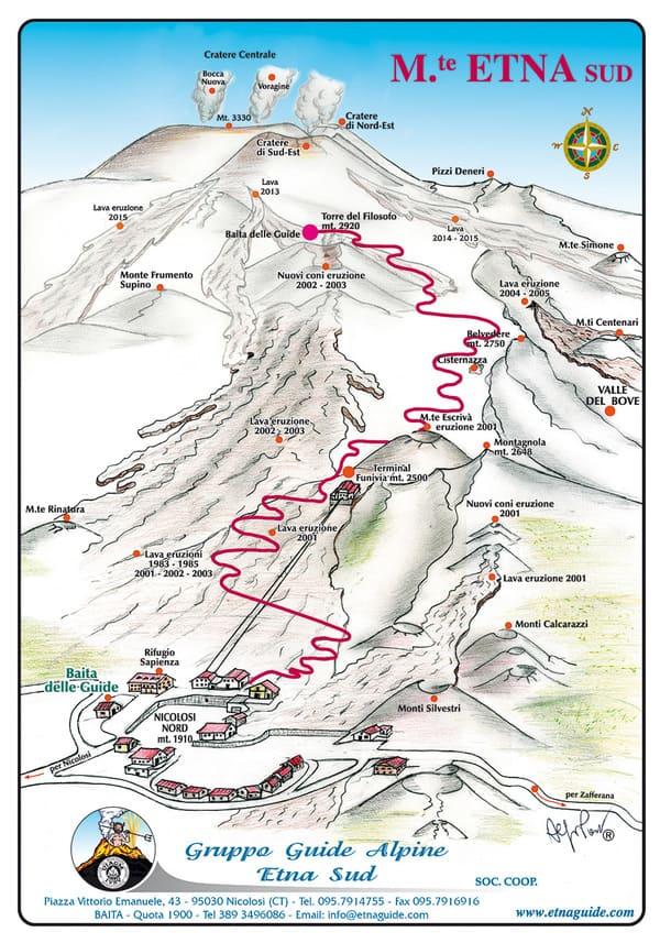Excursion sommet Etna