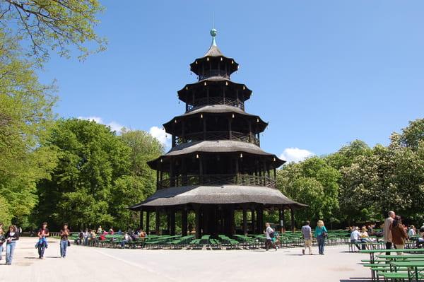 Parc intra muros Munich