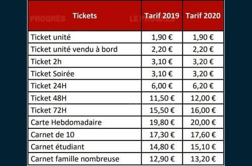 Tickets TCL augmentation prix