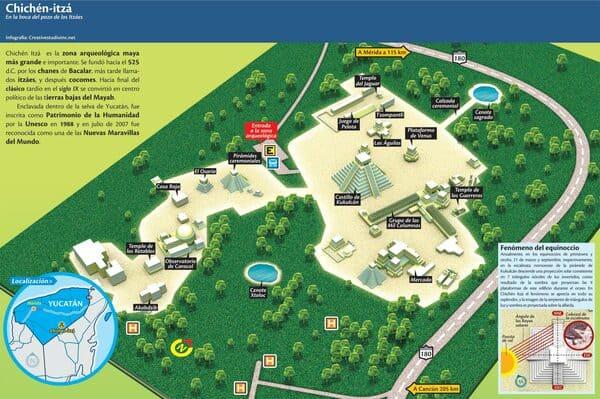 Plan Chichen Itza visite