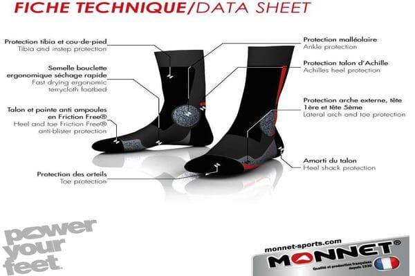 Marque Monnet pour les sous chaussettes