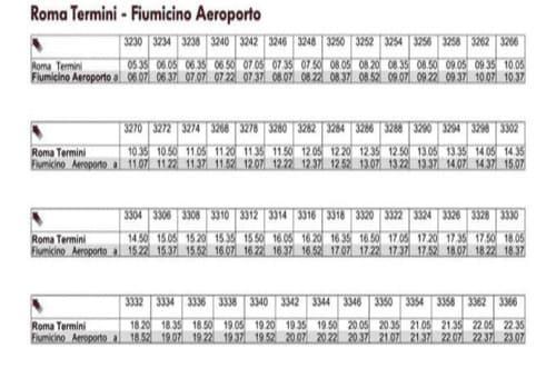 Horaire Termini -aéroport Rome