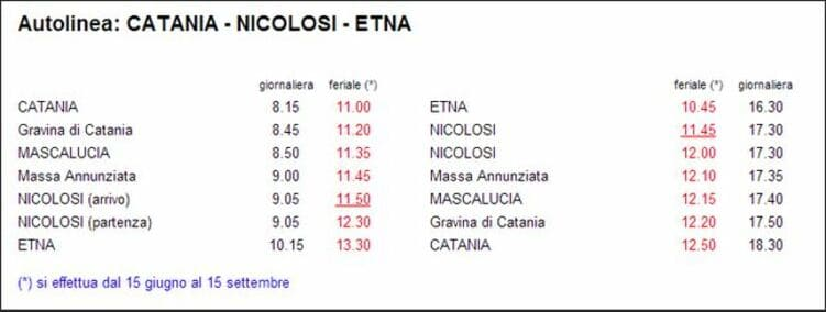 horaires bus AST etna