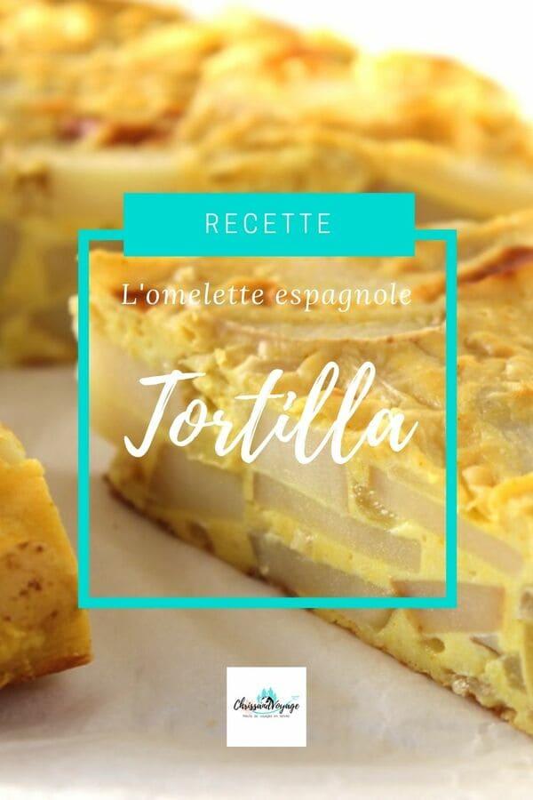 Recette de l'omelette espagnole, la tortilla.